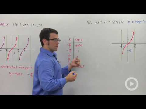 Precalculus - The Inverse Tangent Function