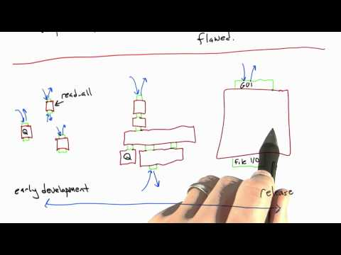 Random System Testers - Software Testing - Random Testing - Udacity