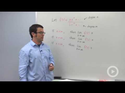 Precalculus - Limits at a Glance