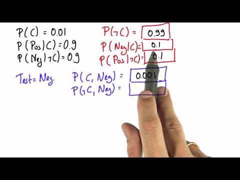 Probability Given Test Solution - Intro to Statistics - Bayes Rule - Udacity