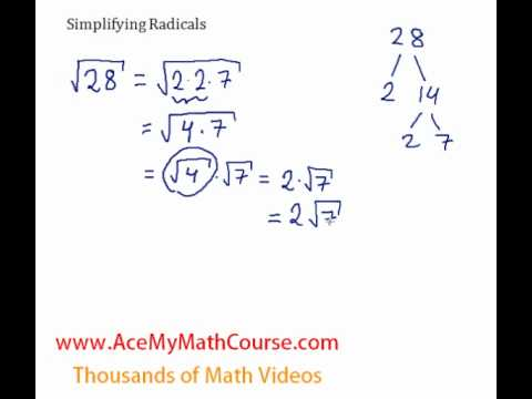 Simplifying Radicals - Introduction