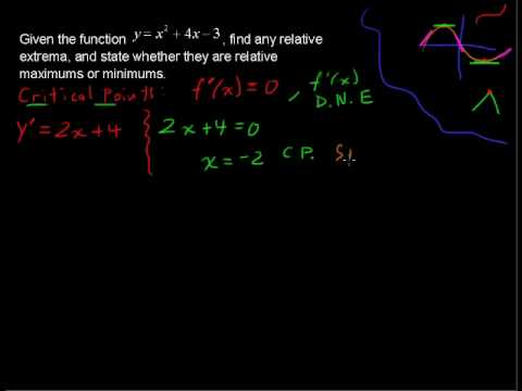 Relative Extrema - How to Calculus Tips