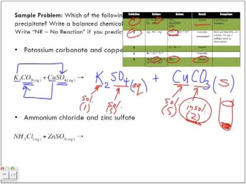 Reactions of Aqueous Solutions Sample Problems