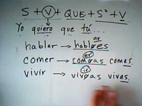Present Subjunctive in Spanish (Forms)