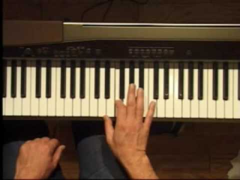 Piano Lesson - C#/Db Major Triad Inversions (Right Hand)