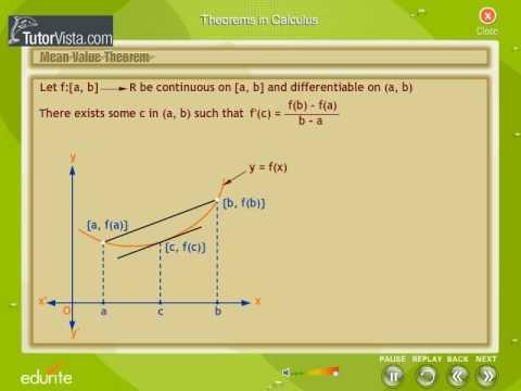 Theorem In Calculus