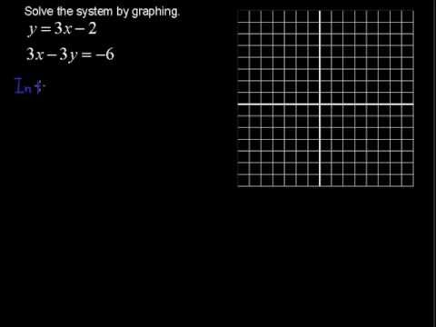 Solving a System by Graphing - College Algebra Tips