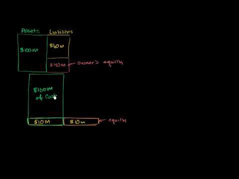 Simple Fractional Reserve Accounting part 1