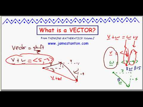 What is a vector? (TANTON Mathematics)