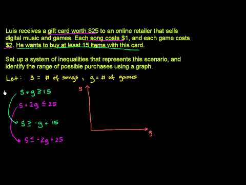 System of Inequalities Application