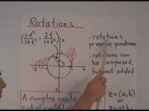 WildTrig15: Complex numbers and rotations