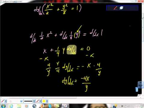 Use Implicit Differentiation to Find an Equation of the Line Tangent to a Graph