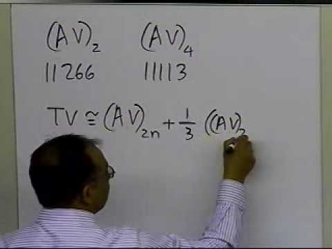 Richardsons Extrapolation of Trapezoidal Rule: Example