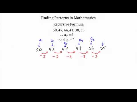 Series and Sequences- Finding Patterns