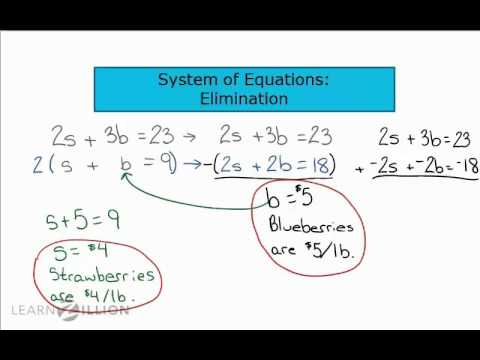Solve systems of equations using elimination (5) - A-CED.3