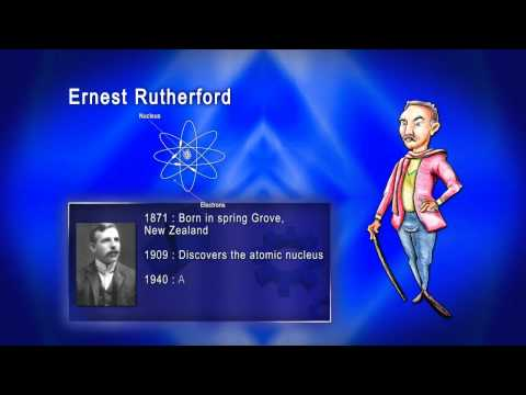 Top 100 Greatest Scientist in History For Kids(Preschool) - ERNEST RUTHERFORD