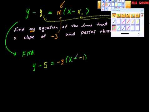 Point Slope Theorem Algebra