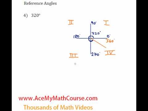 Reference Angles - Question #4
