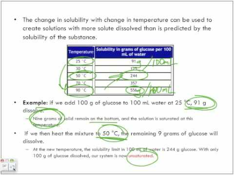 Temperature and Solubility of Solids Part 5