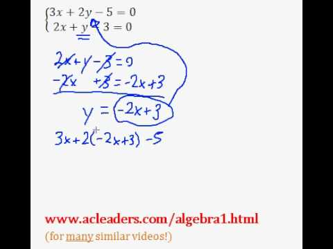 Systems of Equations - Solving by Substitution. EASY!!! (pt. 5)
