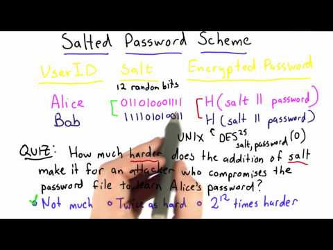 Salted Password Scheme Solution - CS387 Unit 2 - Udacity