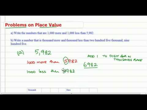 Place Value - Applications (upto Hundred Thousands)