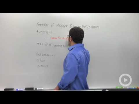 Precalculus - Graphing Polynomial Functions