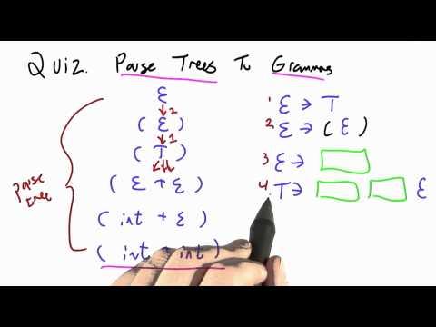 Parse Trees To Grammars Solution - CS262 Unit 7 - Udacity