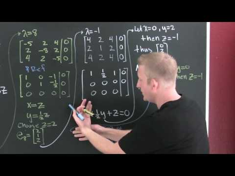 Solving Systems with Repeated Eigen Values.mov