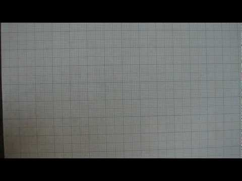 Straight line Graphs (basic linear functions) y=mx+c
