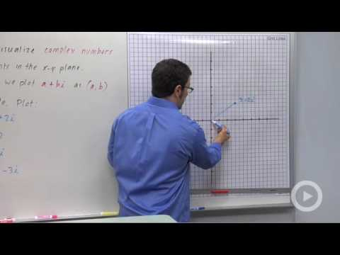 Precalculus - The Complex Plane