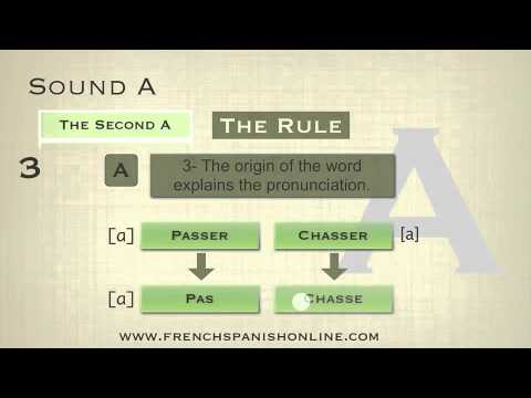 Pronunciation: Sound A in French