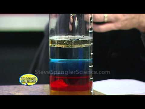 Seven Layer Density - Cool Science Experiment