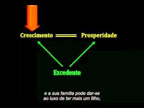 O Curso Do Crash Capítulo 5 (Crescimento vs. Prosperidade): The Crash Course In European Portuguese