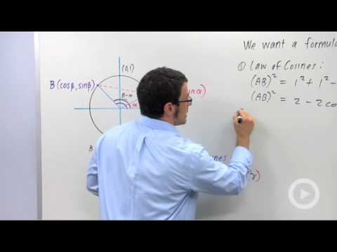 Precalculus - The Cosine Addition Formulas