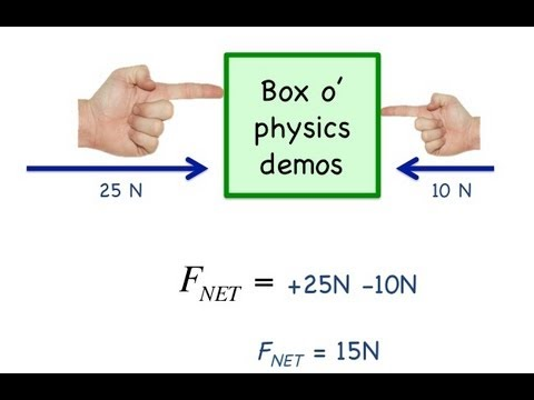 Newton's 3 Laws of Motion explained with algebra and vectors.