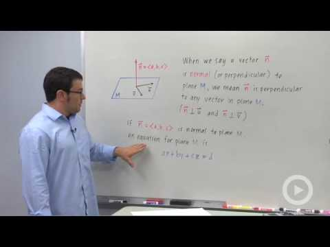 Precalculus - Vectors in 3 Dimensions