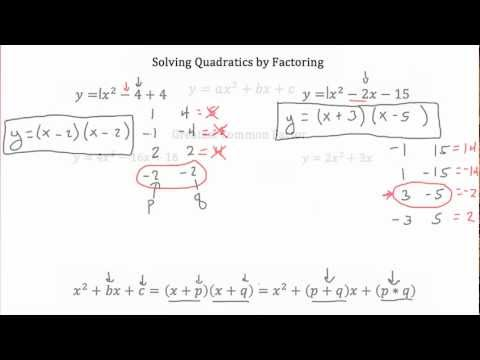Solve By Factoring Part 1-Textbook Tactics