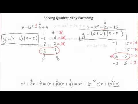 Solve By Factoring Part 1-Textbook Tactics