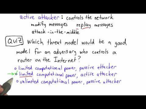 Threat Model Solution - CS387 Unit 5 - Udacity