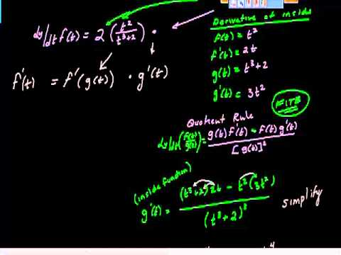 Using the Chain Rule to take a derivative Calculus I