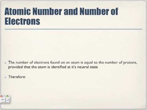 The Atom, its Subatomic Particles and Chemical Notation