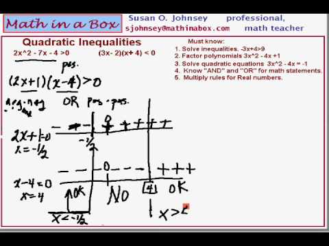 Solve Quadratic Inequalities (use Number line + and -)