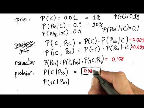 Normalizing 3 Solution - Intro to Statistics - Bayes Rule - Udacity