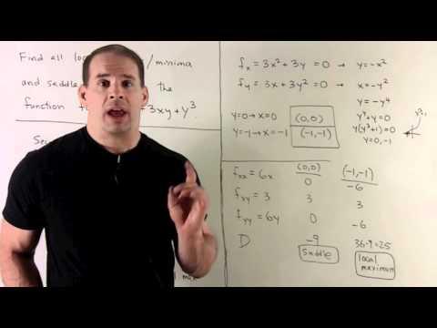 Second Partials Test for f(x,y) = x^3 + 3xy + y^3
