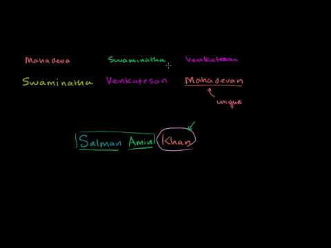 Understanding South Indian Naming