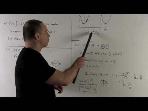 Tangent Lines for sec(x)