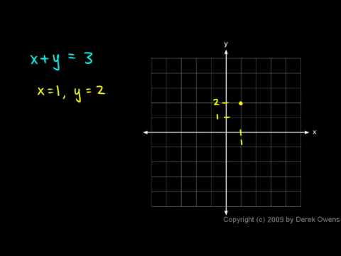 Prealgebra 9.4c - Graphing Linear Equations, Part 1