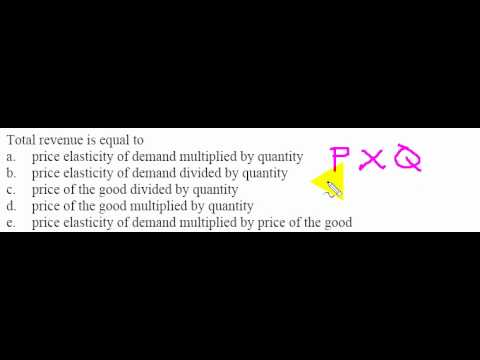 Total Revenue Algebraic Definition