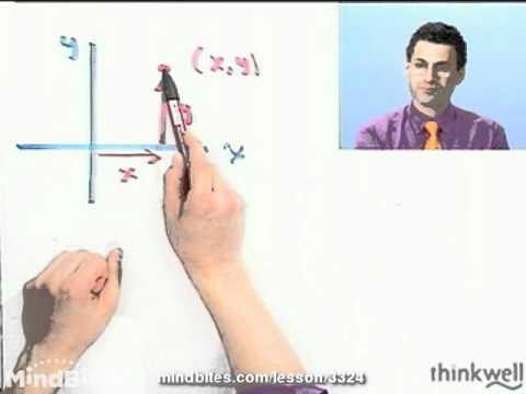 Trigonometry: An Introduction to Polar Coordinates